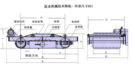 产品特点 RCYD.RCYB系列为稀土永磁除铁器,采用最新的第三代稀土永磁材料NdFeB组成磁系,能产生强大的磁场吸引力的节能型除铁设备。该系列产品与输送设备配套使用,能除去混杂在非磁性物料中中立为0.1~25KG的铁磁性物质,既可用于原料品位提高与净化,同时也能用于挥手磁性物质,该系列产品可广泛用于电力、冶金、矿山、造纸、建材、食品、水泥、选煤、化工等行业。 主要技术参数(额定电压DC-220V,通电持续率:TD-60%)